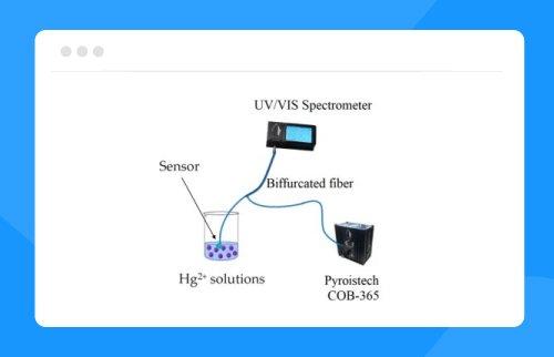 Ejemplo aplicación Fuente LED
